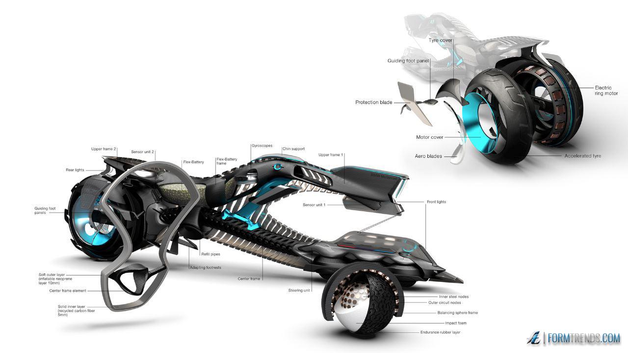 BMW Motorrad Spirit Concept by Anja Didrichsons