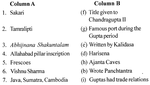ICSE Solutions for Class 6 History and Civics - History - Gupta Empire-2