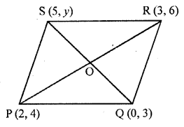 rd-sharma-class-10-solutions-chapter-6-co-ordinate-geometry-mcqs-46