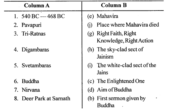 ICSE Solutions for Class 6 History and Civics - History - Mahavira and Buddha - Great Preachers-100