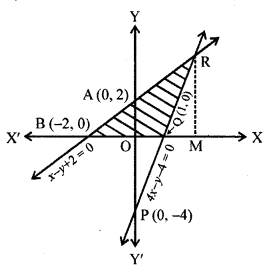 rd-sharma-class-10-solutions-chapter-3-pair-of-linear-equations-in-two-variables-ex-3-2-42