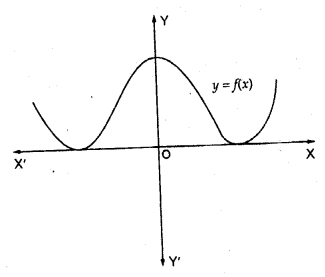 rd-sharma-class-10-solutions-chapter-2-polynomials-vsaqs-18