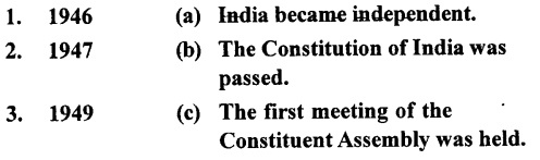 ICSE Solutions for Class 7 History and Civics - The Constitution of India-04
