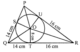 Solution Of RD Sharma Class 10 Chapter 10 Circles