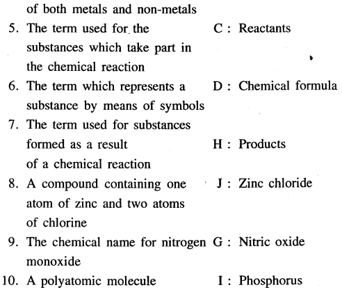 new-simplified-chemistry-class-6-icse-solutions-elements-compounds-mixtures - 15.1