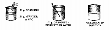 New Simplified Chemistry Class 6 ICSE Solutions - Water 6