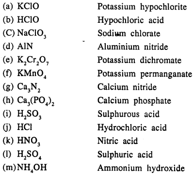 New Simplified Chemistry Class 9 ICSE Solutions - The Language Of Chemistry - 13.2