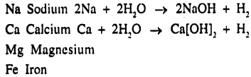New Simplified Chemistry Class 9 ICSE Solutions - Study of The First Element - Hydrogen 8.2