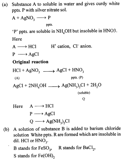 New Simplified Chemistry Class 10 ICSE Solutions - Practical