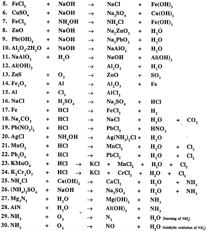New Simplified Chemistry Class 9 ICSE Solutions - The Language Of Chemistry - 19.1