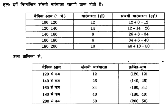UP Board Solutions for Class 10 Maths Chapter 14 Statistics page 320 1.1