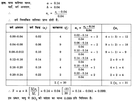 UP Board Solutions for Class 10 Maths Chapter 14 Statistics page 296 7.1