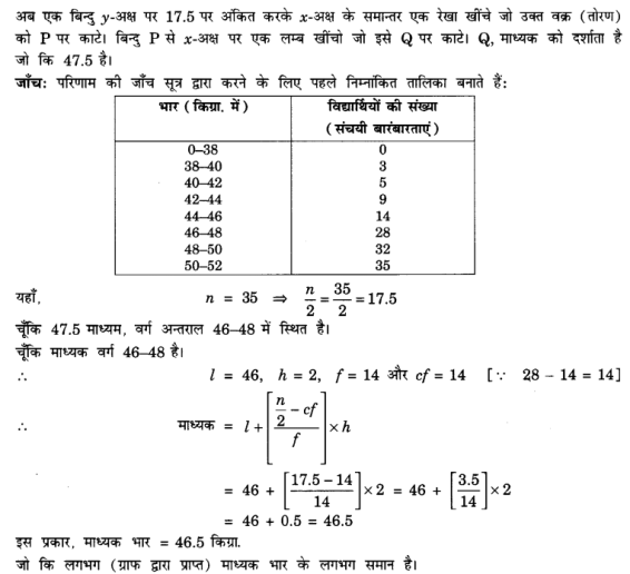 UP Board Solutions for Class 10 Maths Chapter 14 Statistics page 320 2.2
