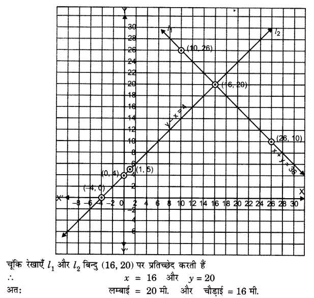 UP Board Solutions for Class 10 Maths Chapter 3 Pairs of