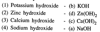 new-simplified-chemistry-class-6-icse-solutions-elements-compounds-mixtures - 11.2