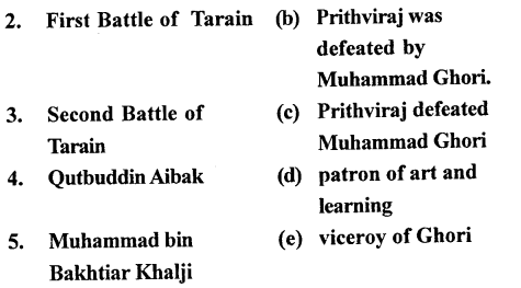 the-trail-history-and-civics-for-class-7-icse-solutions-the-turkish-invasion-and-the-establishment-of-the-delhi-sultanate 2.1