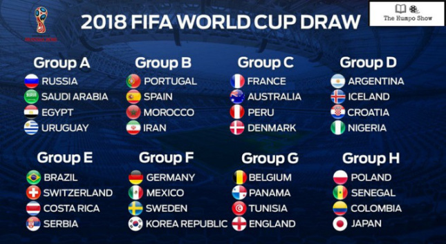 humpo-show-world-cup-groups