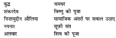 NCERT Solutions for Class 7 Social Science History Chapter 8 (Hindi Medium) 1