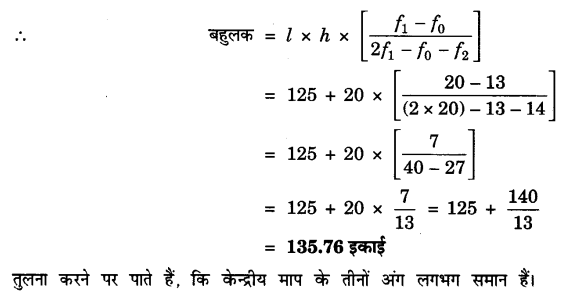 UP Board Solutions for Class 10 Maths Chapter 14 Statistics page 314 1.4
