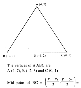Selina Concise Mathematics Class 10 ICSE Solutions Chapter 14 Equation of a Line Ex 14C 12