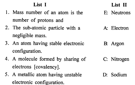 New Simplified Chemistry Class 8 ICSE Solutions - Atomic Structure ...
