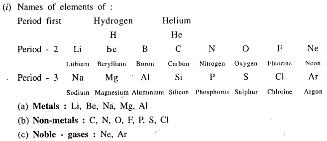 New Simplified Chemistry Class 9 ICSE Solutions - The Periodic Table 7
