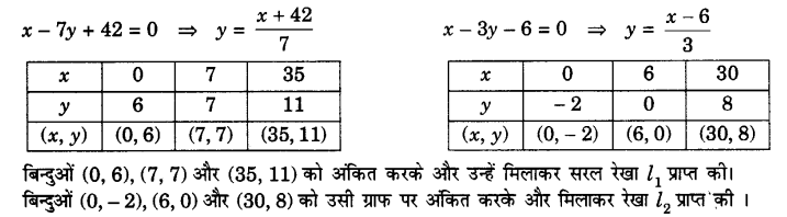 UP Board Solutions for Class 10 Maths Chapter 3 page 49 1