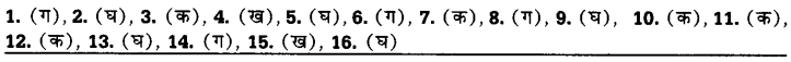 UP Board Solutions for Class 10 Social Science Chapter 2 (Section 1) 1.1