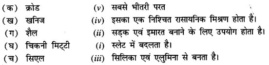 NCERT Solutions for Class 7 Social Science Geography Chapter 2 (Hindi Medium) 2