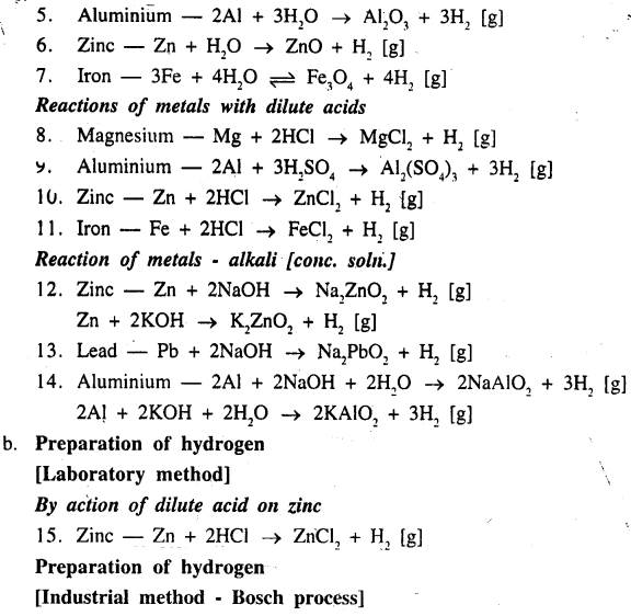 New Simplified Chemistry Class 9 ICSE Solutions - Study of The First Element - Hydrogen 4.1