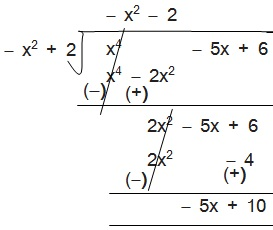 NCERT Solutions Of Maths For Class 10 Hindi Medium Chapter 2 Polynomial 2.3 28