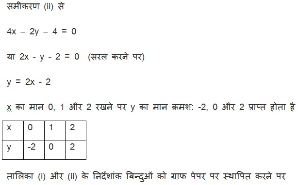 NCERT Textbook Solutions For Class 10 Maths Hindi Medium Pairs of Linear Equations in Two Variables (Hindi Medium) 3.2 20