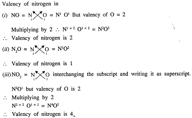 New Simplified Chemistry Class 9 ICSE Solutions - The Language Of Chemistry - 4.1