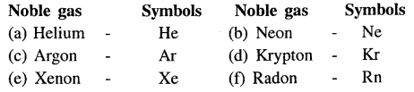 new-simplified-chemistry-class-6-icse-solutions-elements-compounds-mixtures - 5
