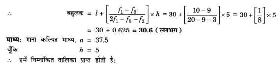 UP Board Solutions for Class 10 Maths Chapter 14 Statistics page 302 4.1