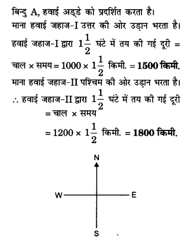 UP Board Solutions for Class 10 Maths Chapter 6 page 164 11.1