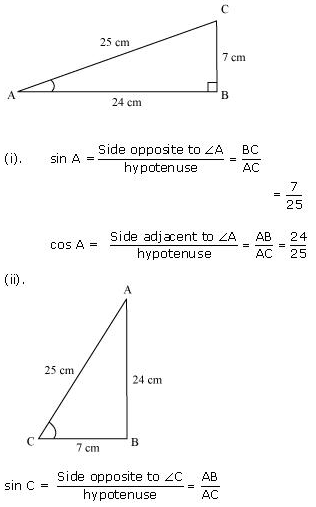 NCERT Solutions for Class 10 Maths Chapter 8