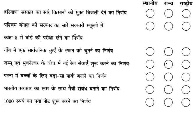 NCERT Solutions for Class 6 Social Science Civics Chapter 3 (Hindi Medium) 2