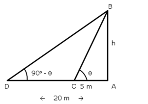 RS Aggarwal Solutions Class 10 Chapter 14 Height and Distance Ex 14a 6