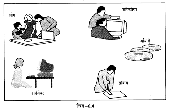 NCERT Solutions for Class 12 Geography Practical Work in Geography Chapter 6 (Hindi Medium) 2.1