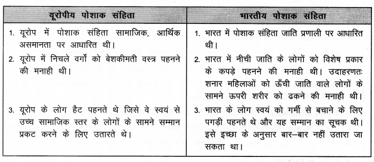 NCERT Solutions for Class 9 Social Science History Chapter 8