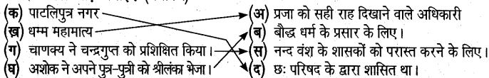 UP Board Solutions for Class 6 History Chapter 7 मौर्य साम्राज्य