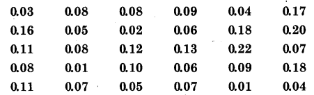 NCERT Solutions for Class 9 Maths Chapter 15 Probability (Hindi Medium) 15.1 12