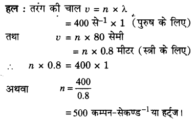 UP Board Solutions for Class 9 Science Chapter 12 Sound A 5