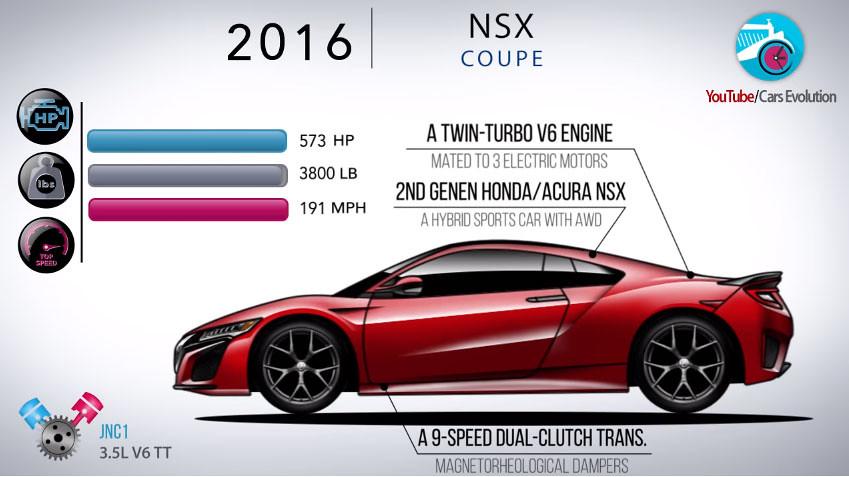 nsx-2