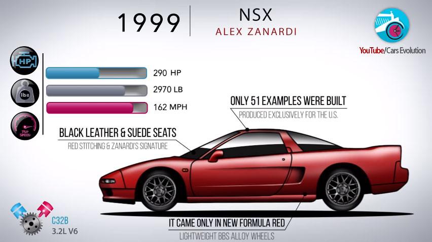 nsx-7