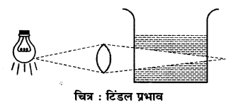UP Board Solutions for Class 9 Science Chapter 2 Is Matter Around us Pure s 7