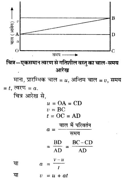 UP Board Solutions for Class 9 Science Chapter 8 Motion l 8