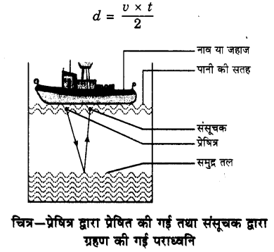 UP Board Solutions for Class 9 Science Chapter 12 Sound 197 19