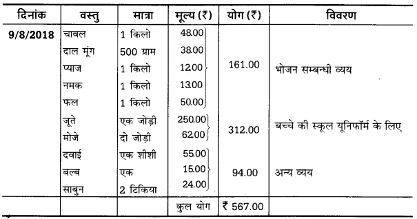 UP Board Solutions for Class Class 10 Home Science गृह विज्ञान Chapter 1 5